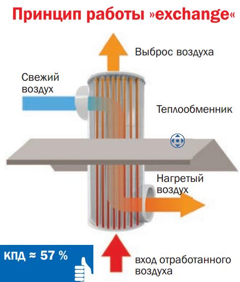 Теплообменник воздух Паяный теплообменник KAORI K095S Бийск